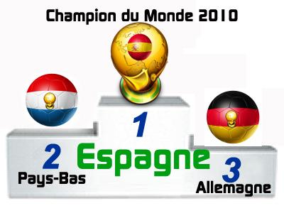 champion du monde 2010 coupe du monde en afrique du sud Espagne